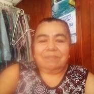 mariaelena523630's profile photo