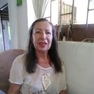 nohe453's profile photo