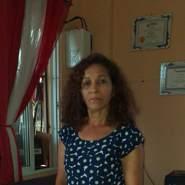 sunildaa607681's profile photo