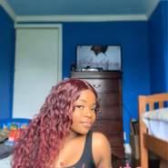 trell075047's profile photo