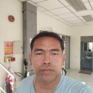 userpt267's profile photo
