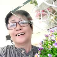 vanh516175's profile photo