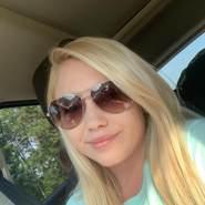 elizbata's profile photo