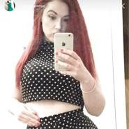 genes693662's profile photo