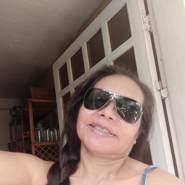 anam396582's profile photo