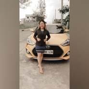 retcheng's profile photo