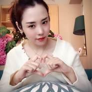 useryxw83246's profile photo