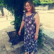 blancaf42993's profile photo