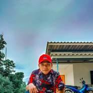 ravfays's profile photo