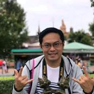 wangz84's profile photo