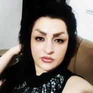 mitrag616296's profile photo