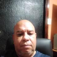 luisg285491's profile photo