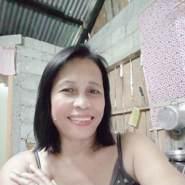 amyg640's profile photo