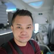 Williansgavin229's profile photo