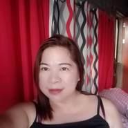 denisezoe745939's profile photo