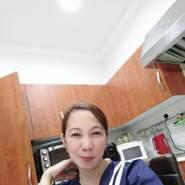kathrynkumar's profile photo