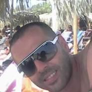 giorgoso457111's profile photo