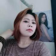 zhut963's profile photo