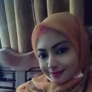 suhanas704371's profile photo