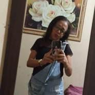 tidiinha's profile photo
