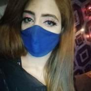 thvichav's profile photo