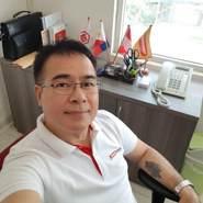 dongc31's profile photo