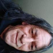 milton814618's profile photo