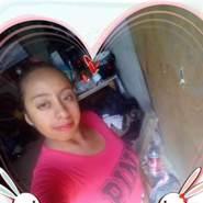elial57's profile photo