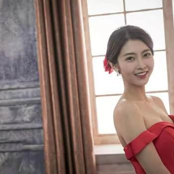 userkw961239_Seoul-Teukbyeolsi_Single_Weiblich
