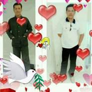 prawitw418390's profile photo