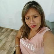 marianac317's profile photo