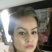 sandy1302's profile photo