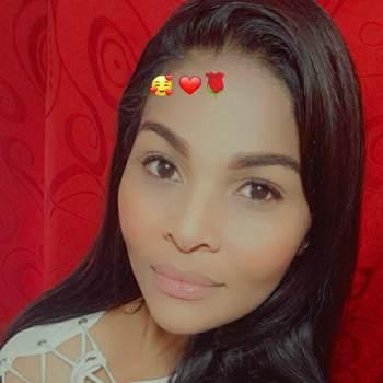 idbarlivisd_Cundinamarca_Single_Female