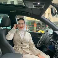 aishay25510's profile photo