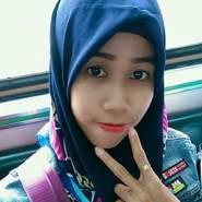 changm100148's profile photo