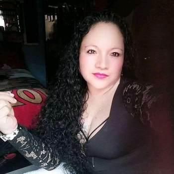 sandram733121_Distrito Capital De Bogota_Kawaler/Panna_Kobieta