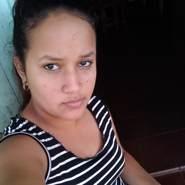 roxyn81's profile photo