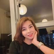 hanhp179604's profile photo