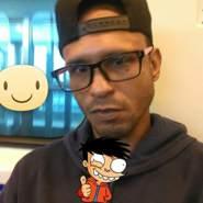 mononoo's profile photo