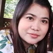 nengt64's profile photo