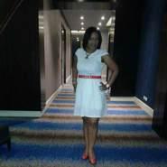 Elizabeth2643's profile photo