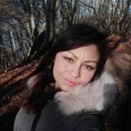 majka61's profile photo