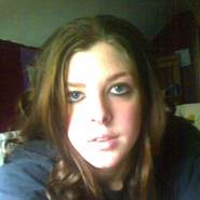 nicole398087's profile photo