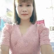 huyent487050's profile photo