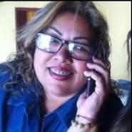 maigua527196's profile photo