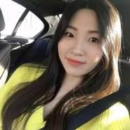 vickynguyen960335's profile photo