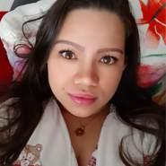 donnas156201's profile photo