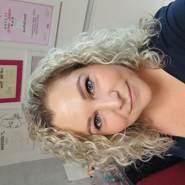 ilonad650830's profile photo