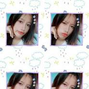 userax09628's profile photo