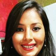 mitsi15's profile photo
